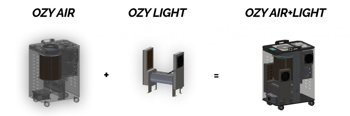 trittico prospettico raggi uv ozy air + light